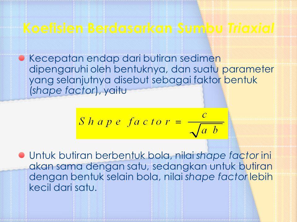 Kecepatan endap dari butiran sedimen dipengaruhi oleh bentuknya, dan suatu parameter yang selanjutnya disebut sebagai faktor bentuk (shape factor), ya