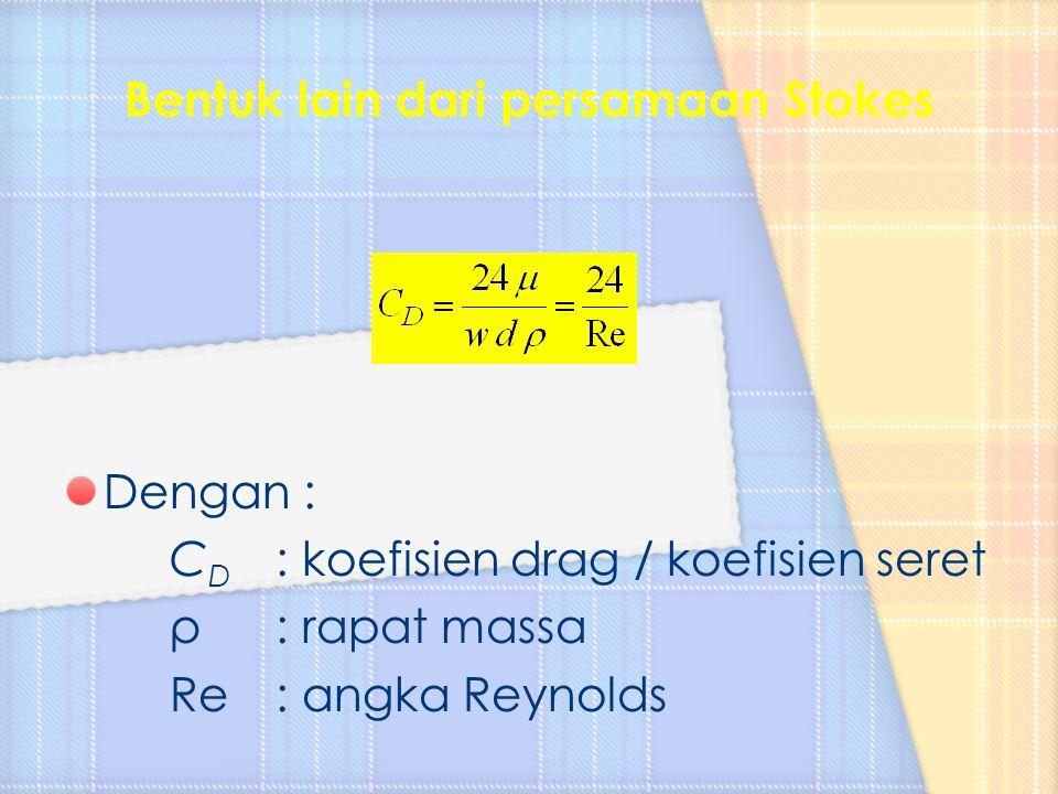 Dengan : C D : koefisien drag / koefisien seret ρ : rapat massa Re : angka Reynolds