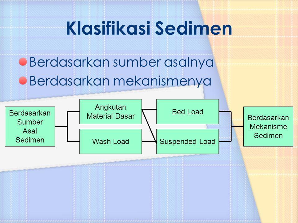 Berdasarkan sumber asalnya Berdasarkan mekanismenya Berdasarkan Sumber Asal Sedimen Angkutan Material Dasar Wash Load Bed Load Suspended Load Berdasar