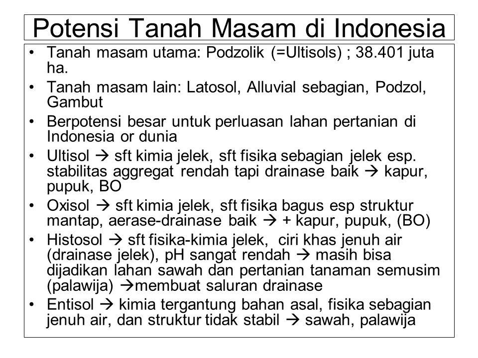 Potensi Tanah Masam di Indonesia Tanah masam utama: Podzolik (=Ultisols) ; 38.401 juta ha. Tanah masam lain: Latosol, Alluvial sebagian, Podzol, Gambu