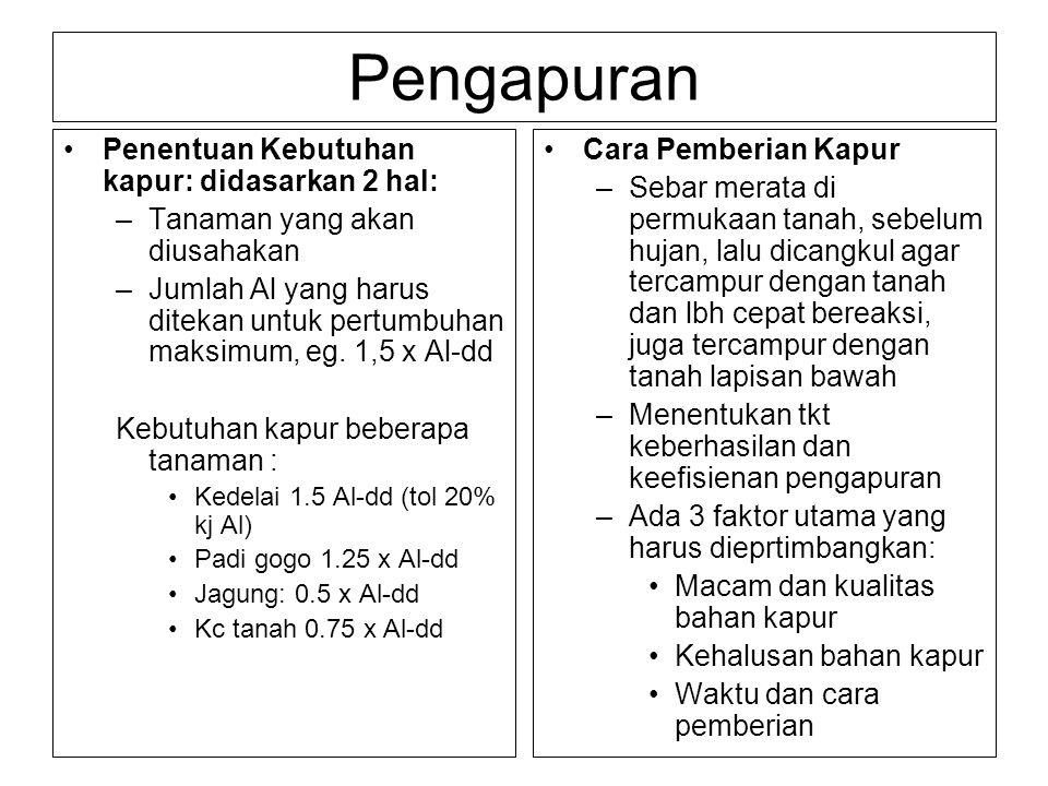 Rumus Kebutuhan kapur: Bila dalam tanah ada 1 me Al-dd, maka untuk menetralisirnya dengan dosis 1 x Al-dd dibutuhkan kapur 1 ton CaCO3 /ha Perhitungan: Untuk 1 me Al harus diganti dengan 1 me Ca = 20 mg Ca.