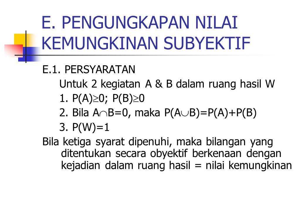 E. PENGUNGKAPAN NILAI KEMUNGKINAN SUBYEKTIF E.1. PERSYARATAN Untuk 2 kegiatan A & B dalam ruang hasil W 1. P(A)  0; P(B)  0 2. Bila A  B=0, maka P(