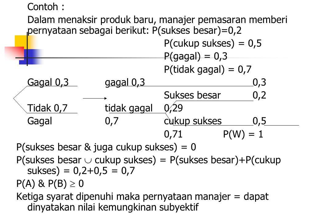 Contoh : Dalam menaksir produk baru, manajer pemasaran memberi pernyataan sebagai berikut: P(sukses besar)=0,2 P(cukup sukses) = 0,5 P(gagal) = 0,3 P(