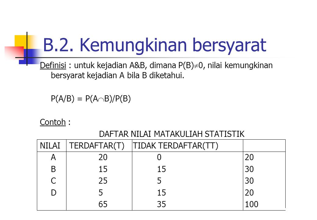 DALIL BAYES Bila A 1,A 2,…A n kejadian saling bertentangan & lengkap & B kejadian dalam ruang hasil tersebut dengan P(B)  0, maka : P(A i /B) = [P(A i ).P(B/A i )]/[  P(A i ).P(B/A i )], dimanai = 1,2,…,n B : sampel tepat ukurannya = T P(B/T) = [P(B).P(T/B)]/[P(B).P(T/B)+P(S).P(T/S)] B : sampel tidak tepat ukurannya = TT P(B/TT) = [P(B).P(TT/B)]/[P(B).P(TT/B)+P(S).P(TT/S)]