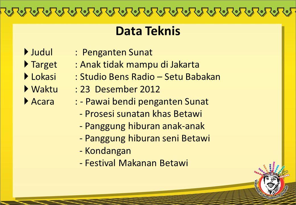 Data Teknis  Judul: Penganten Sunat  Target: Anak tidak mampu di Jakarta  Lokasi: Studio Bens Radio – Setu Babakan  Waktu: 23 Desember 2012  Acar