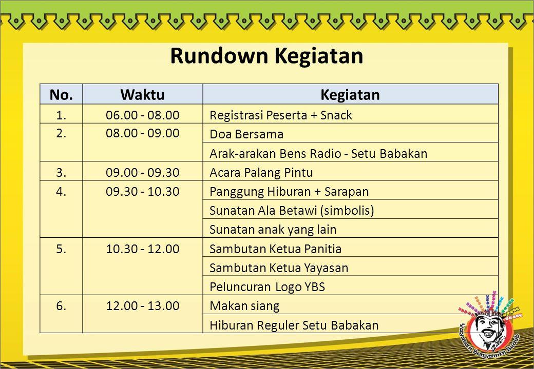 Rundown Kegiatan No.WaktuKegiatan 1.06.00 - 08.00 Registrasi Peserta + Snack 2.08.00 - 09.00 Doa Bersama Arak-arakan Bens Radio - Setu Babakan 3.09.00