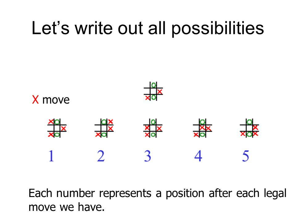 Let's write out all possibilities Each number represents a position after each legal move we have.