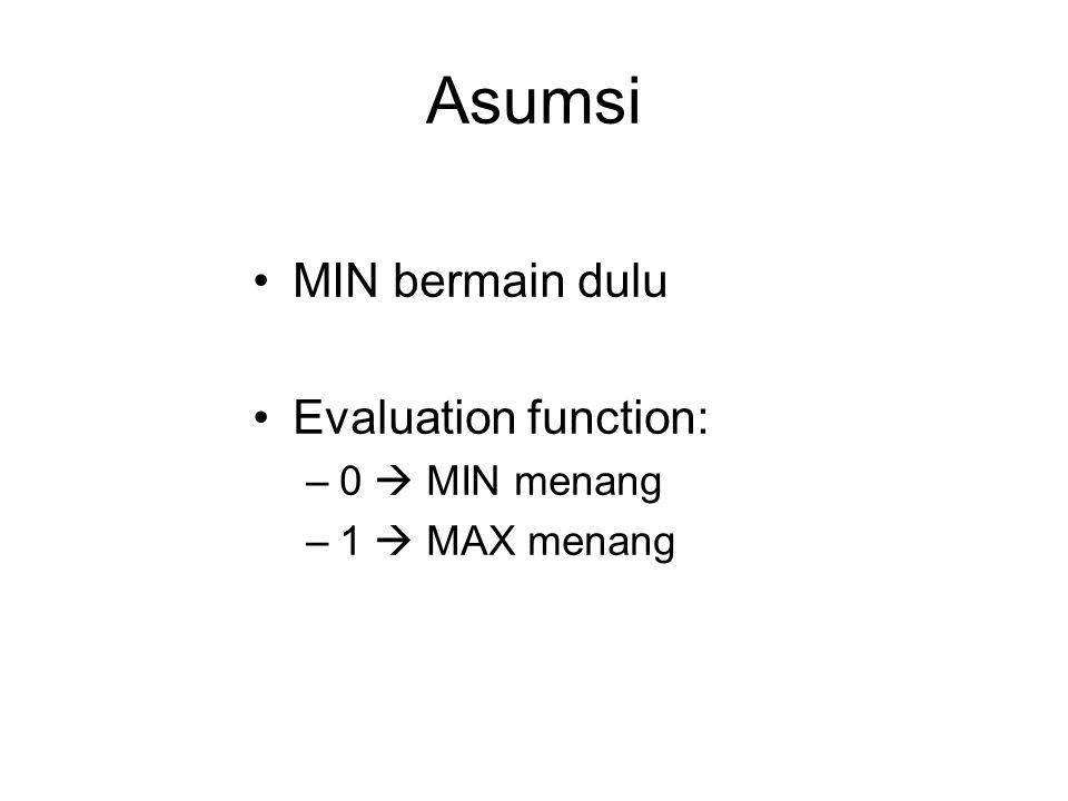 Asumsi MIN bermain dulu Evaluation function: –0  MIN menang –1  MAX menang