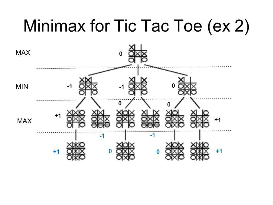 Minimax for Tic Tac Toe (ex 2) MAX MIN +1 0 0 +1 0 0 0 0