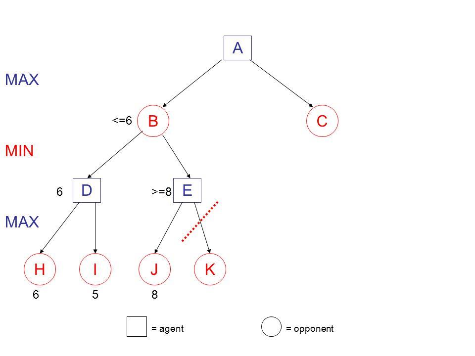 A BC DE 658 MAX MIN 6>=8 MAX <=6 HIJK = agent= opponent