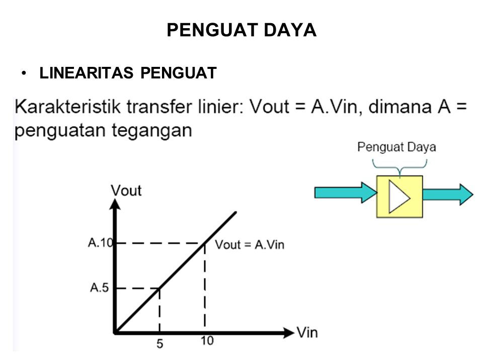 PENGUAT DAYA LINEARITAS PENGUAT
