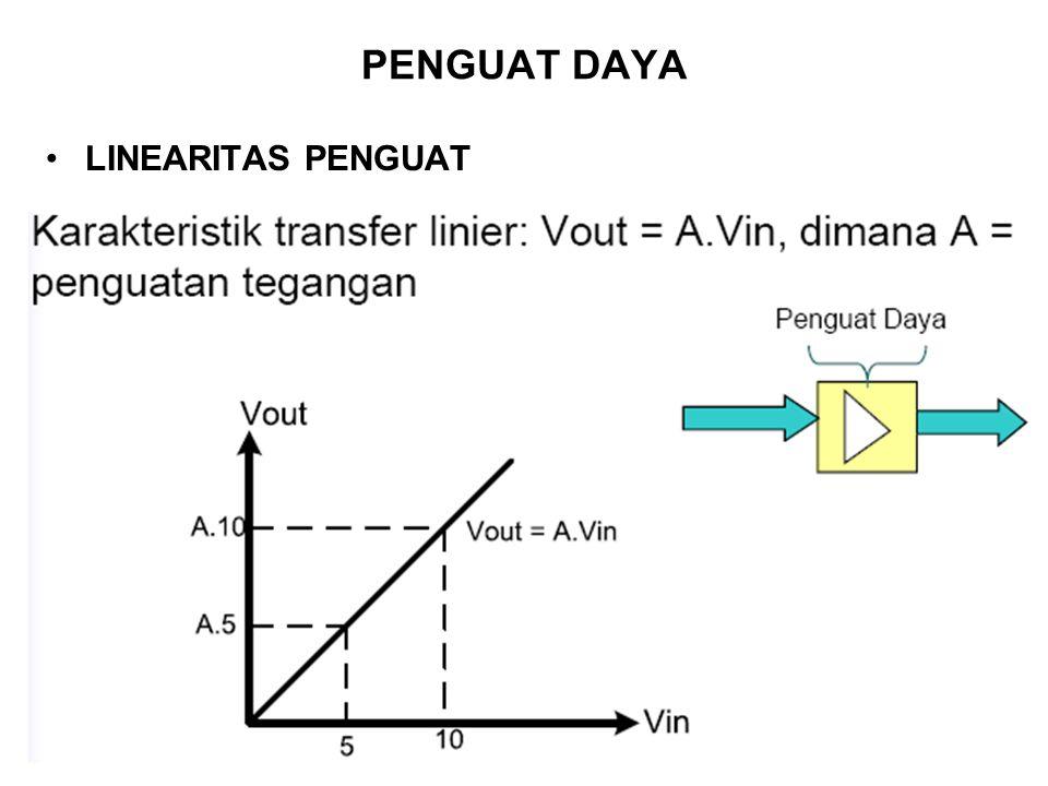 Model Paralel Penguat daya kelas B η = (50 – 70)%.