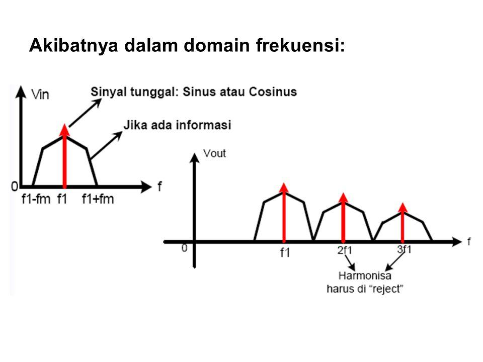 2. Rangkaian penguat push pull kelas B tanpa trafo Contoh : Dengan transistor PNP(Q1) dan NPN(Q2)