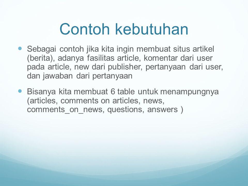 Contoh kebutuhan Sebagai contoh jika kita ingin membuat situs artikel (berita), adanya fasilitas article, komentar dari user pada article, new dari pu