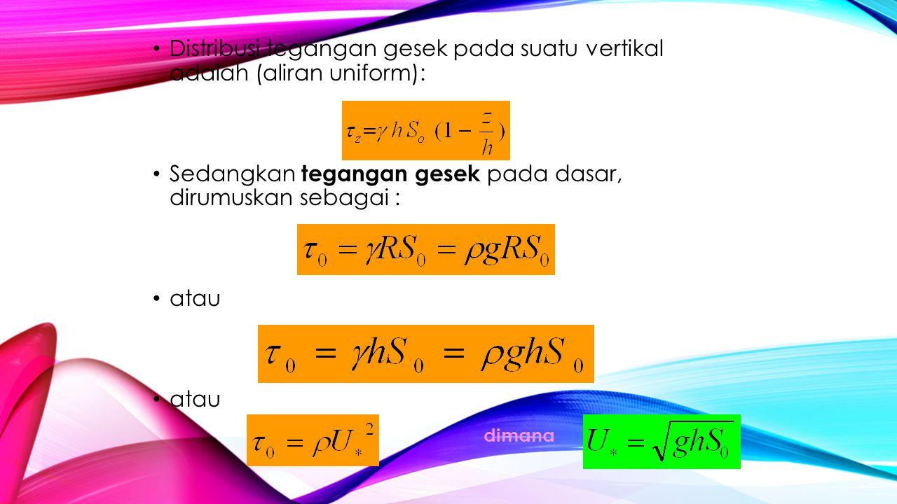 DENGAN : u * : kecepatan gesek, u z : kecepatan pada suatu titik yang berjarak z dari dasar : kecepatan rata-rata pada suatu vertikal,  : tebal lapisan sub-viskous/ sub laminer, h : kedalaman aliran, R : jari-jari hidraulik, C : koefisien kekasaran menurut Chezy, k : kekasaran dasar saluran,  : berat jenis air, dan S : kemiringan dasar saluran.