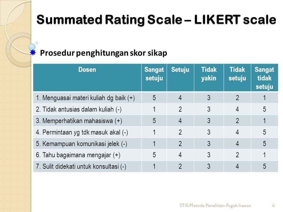 Summated Rating Scale – LIKERT scale  Prosedur penghitungan skor sikap STIS-Metode Penelitian-Puguh Irawan6 DosenSangat setuju SetujuTidak yakin Tidak setuju Sangat tidak setuju 1.