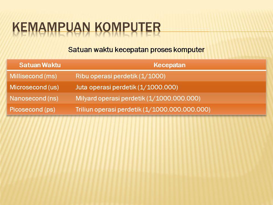 Satuan waktu kecepatan proses komputer