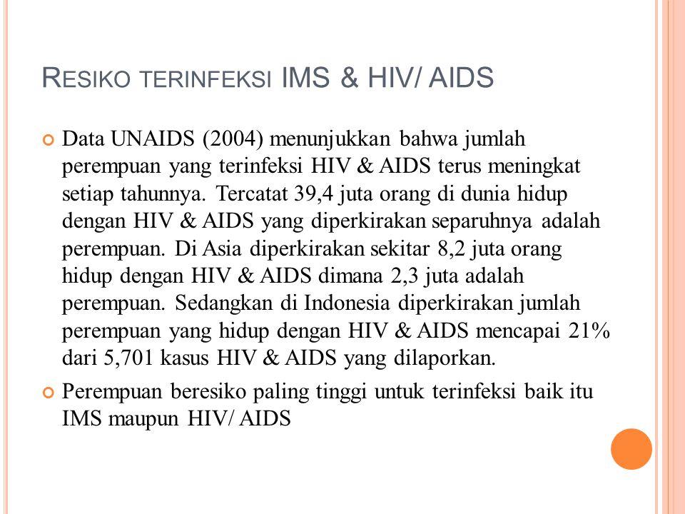 R ESIKO TERINFEKSI IMS & HIV/ AIDS Data UNAIDS (2004) menunjukkan bahwa jumlah perempuan yang terinfeksi HIV & AIDS terus meningkat setiap tahunnya.