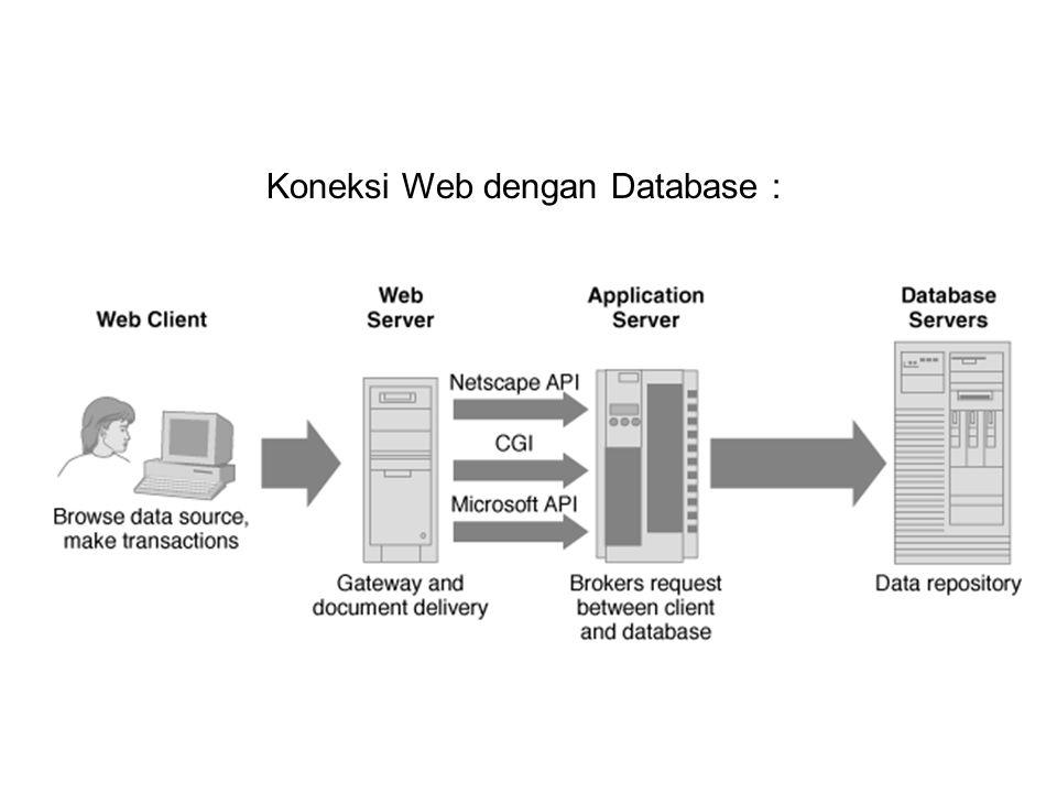 Koneksi Web dengan Database :