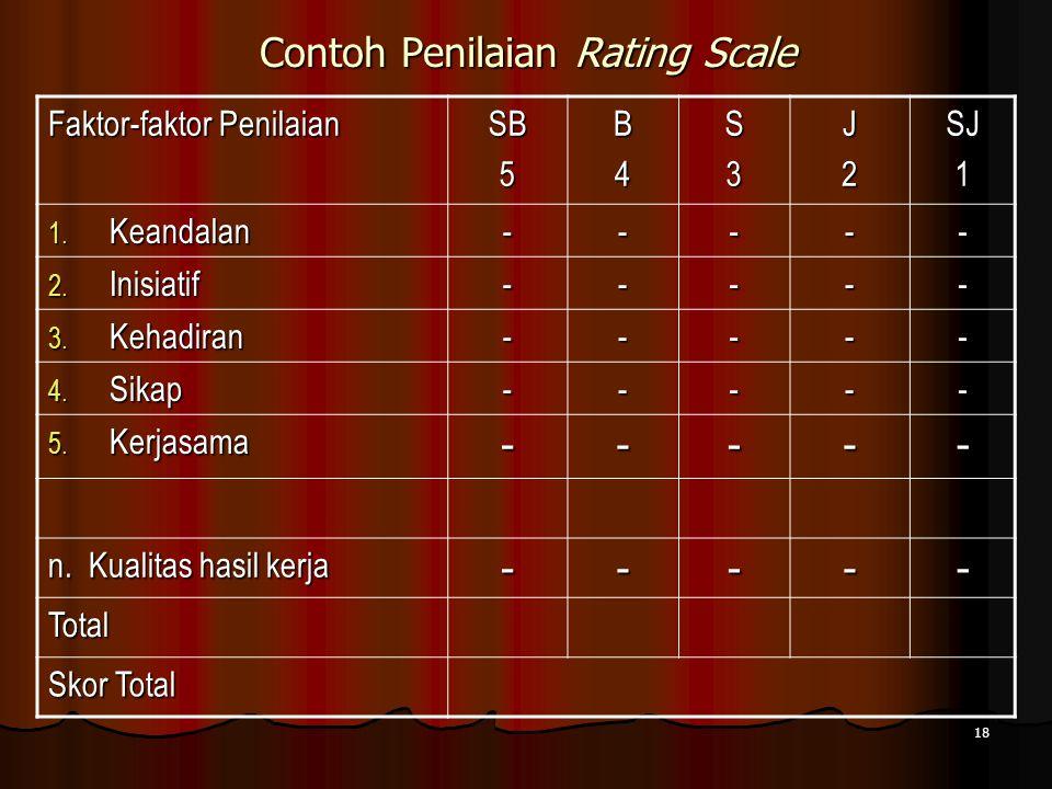 18 Contoh Penilaian Rating Scale Faktor-faktor Penilaian SB5B4S3J2SJ1 1. Keandalan ----- 2. Inisiatif ----- 3. Kehadiran ----- 4. Sikap ----- 5. Kerja