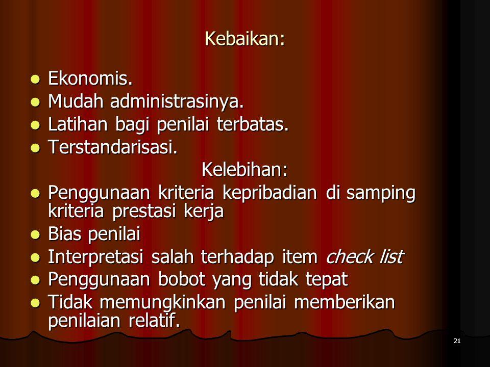 21 Kebaikan: Ekonomis.Ekonomis. Mudah administrasinya.