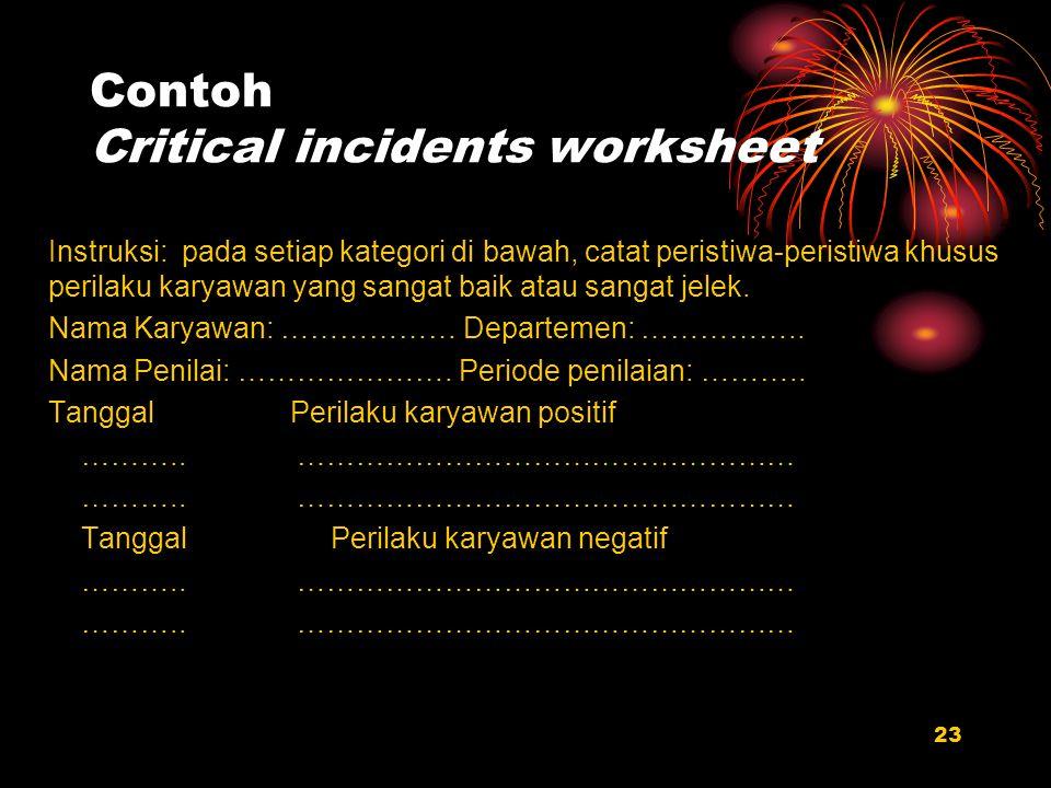 23 Contoh Critical incidents worksheet Instruksi: pada setiap kategori di bawah, catat peristiwa-peristiwa khusus perilaku karyawan yang sangat baik atau sangat jelek.