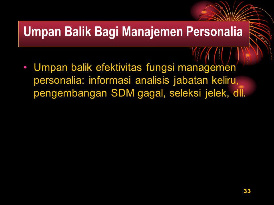 33 Umpan Balik Bagi Manajemen Personalia Umpan balik efektivitas fungsi managemen personalia: informasi analisis jabatan keliru, pengembangan SDM gagal, seleksi jelek, dll.