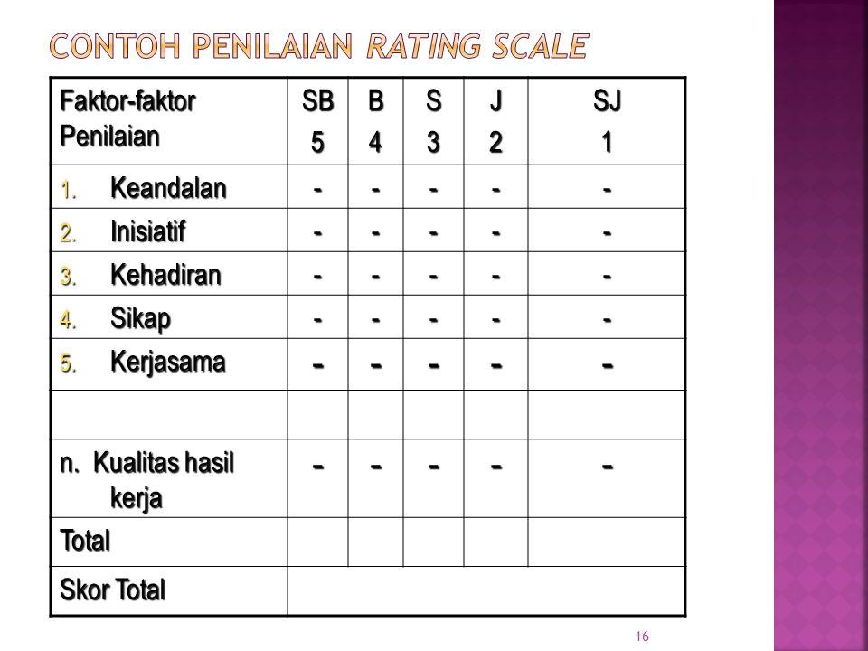 16 Faktor-faktor Penilaian SB5B4S3J2SJ1 1. Keandalan ----- 2. Inisiatif ----- 3. Kehadiran ----- 4. Sikap ----- 5. Kerjasama ----- n. Kualitas hasil k