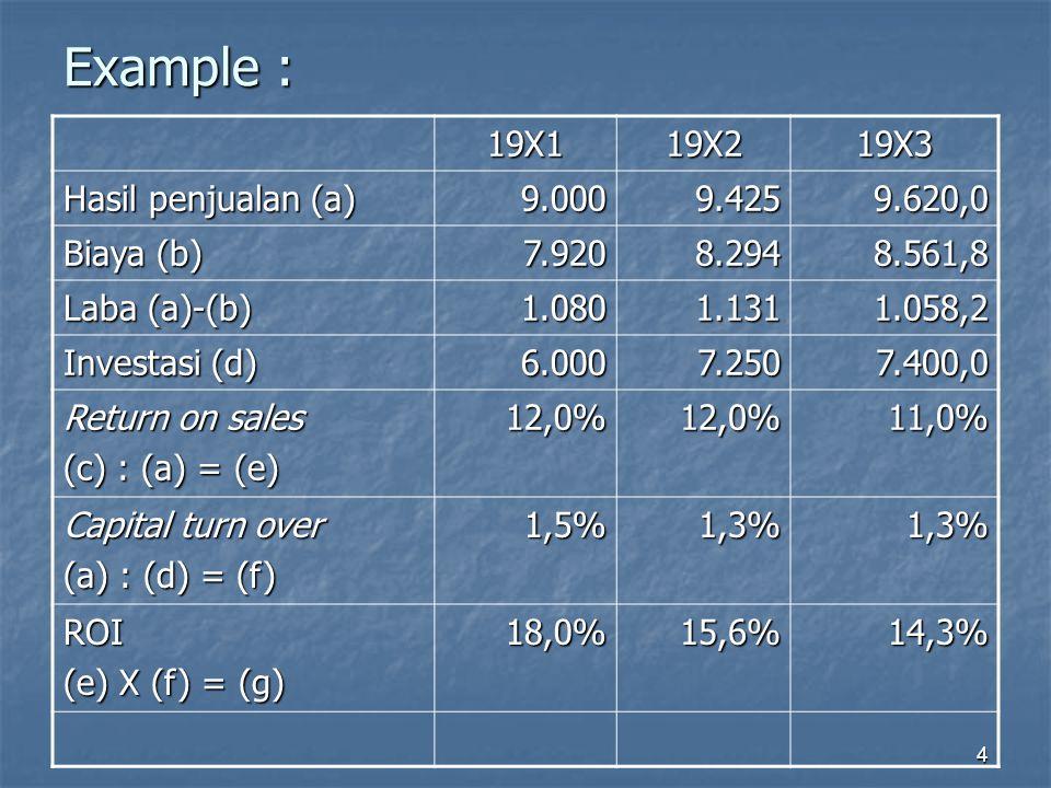 4 Example : 19X119X219X3 Hasil penjualan (a) 9.0009.4259.620,0 Biaya (b) 7.9208.2948.561,8 Laba (a)-(b) 1.0801.1311.058,2 Investasi (d) 6.0007.2507.40