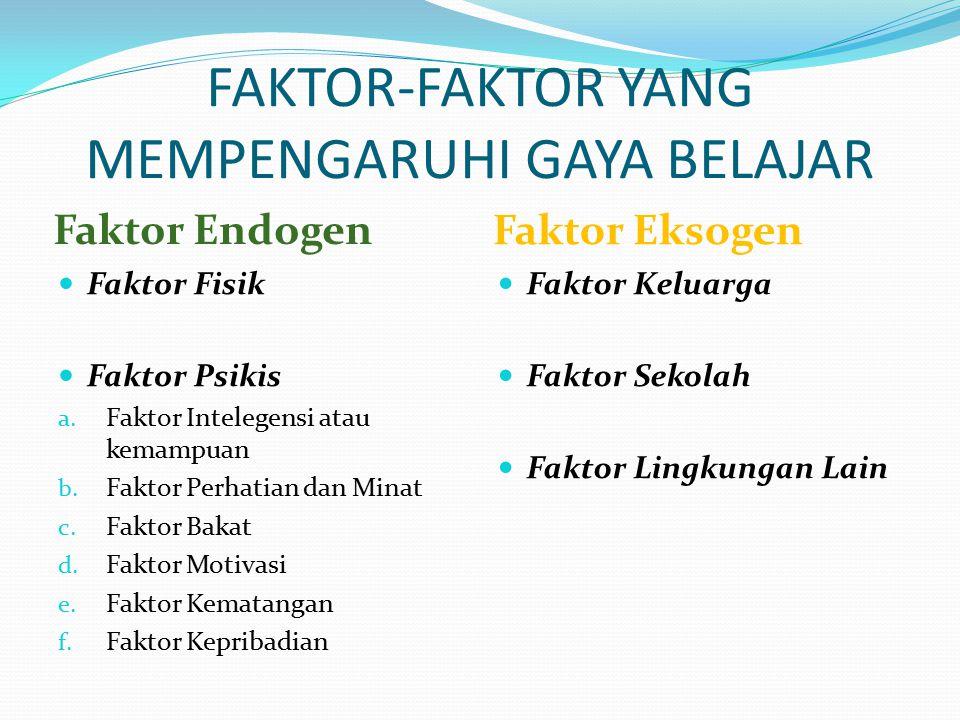 FAKTOR-FAKTOR YANG MEMPENGARUHI GAYA BELAJAR Faktor Endogen Faktor Eksogen Faktor Fisik Faktor Psikis a. Faktor Intelegensi atau kemampuan b. Faktor P