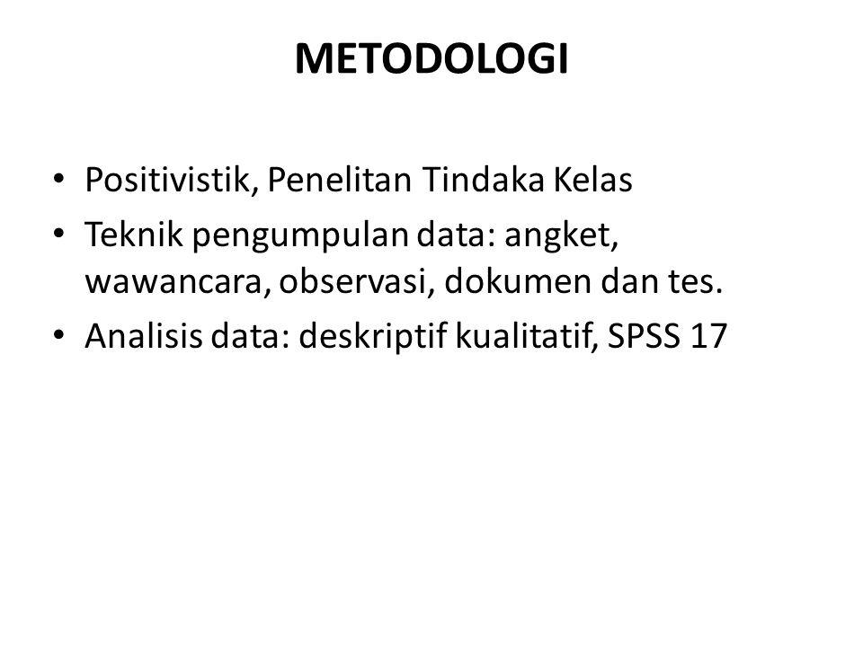 METODOLOGI Positivistik, Penelitan Tindaka Kelas Teknik pengumpulan data: angket, wawancara, observasi, dokumen dan tes.