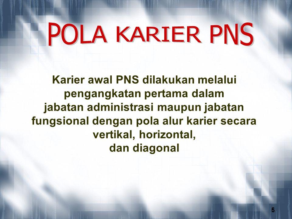 5 Karier awal PNS dilakukan melalui pengangkatan pertama dalam jabatan administrasi maupun jabatan fungsional dengan pola alur karier secara vertikal, horizontal, dan diagonal
