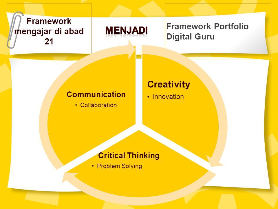 Framework mengajar di abad 21 Framework Portfolio Digital Guru Creativity Innovation Critical Thinking Problem Solving Communicatio n Collaboration