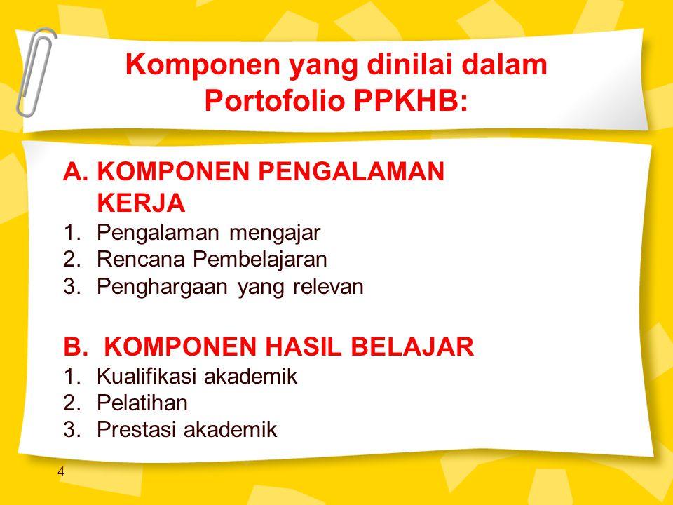 Komponen yang dinilai dalam Portofolio PPKHB: 4 A.