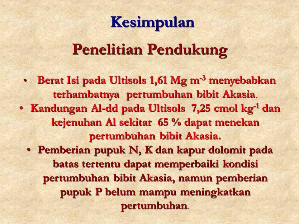 Penelitian Pendukung Berat Isi pada Ultisols 1,61 Mg m -3 menyebabkan terhambatnya pertumbuhan bibit Akasia. Berat Isi pada Ultisols 1,61 Mg m -3 meny
