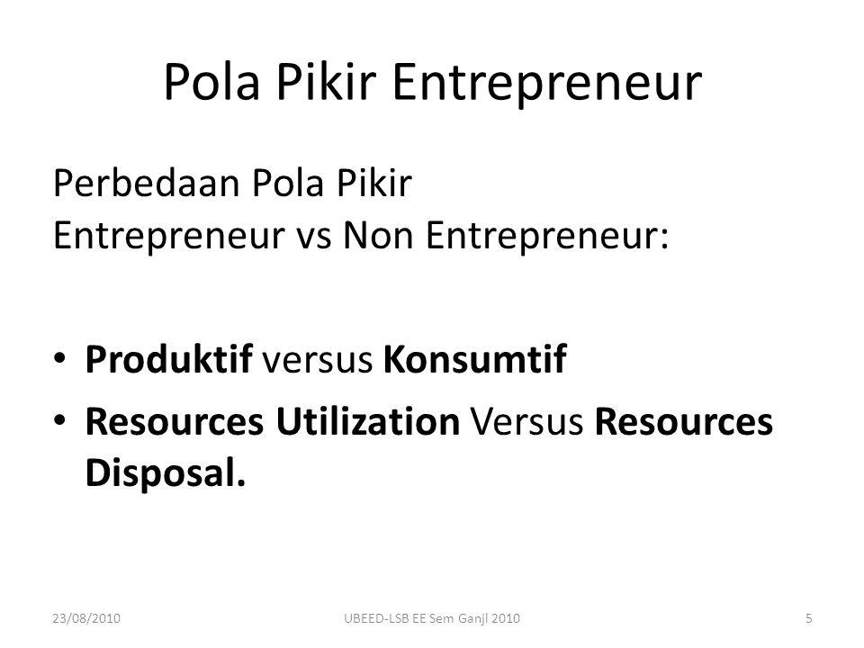 Pola Pikir Entrepreneur Perbedaan Pola Pikir Entrepreneur vs Non Entrepreneur: Produktif versus Konsumtif Resources Utilization Versus Resources Dispo