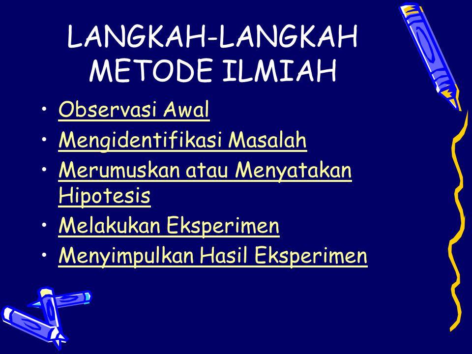 METODE ILMIAH Metode ilmiah merupakan suatu prosedur (urutan langkah) yang harus dilakukan untuk melakukan suatu proyek ilmiah (science project). Seca