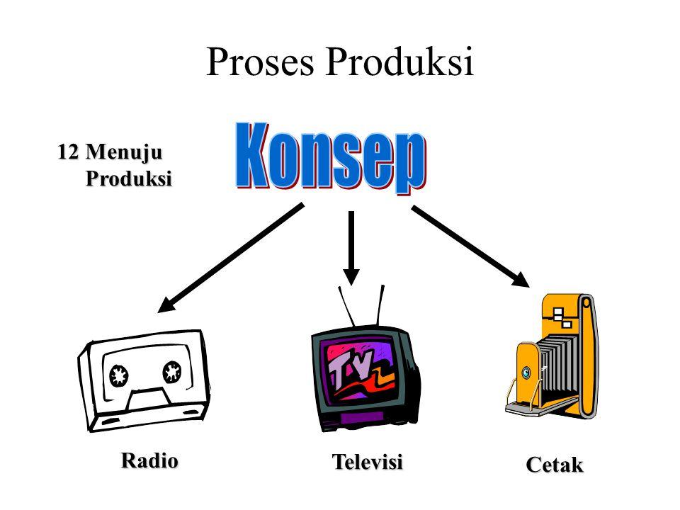 Proses Produksi 12 Menuju Produksi Produksi Radio Televisi Cetak