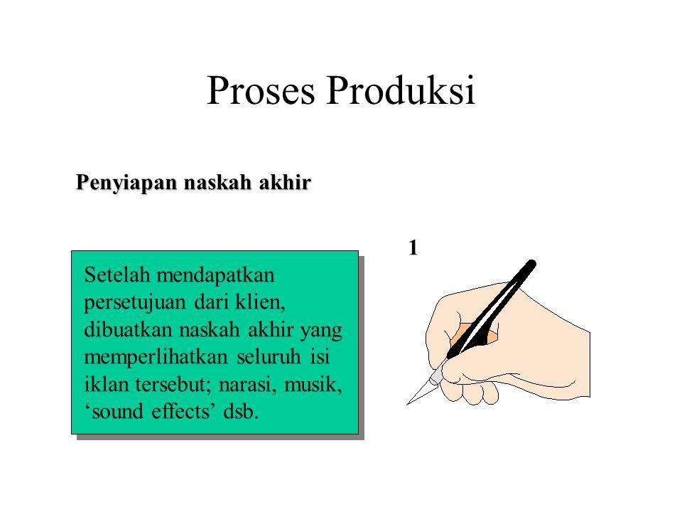 Proses Produksi Penyiapan naskah akhir Setelah mendapatkan persetujuan dari klien, dibuatkan naskah akhir yang memperlihatkan seluruh isi iklan terseb