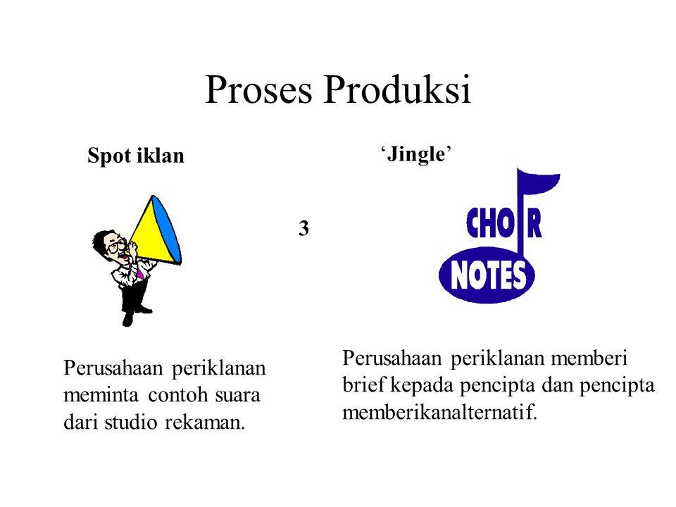 Proses Produksi Spot iklan Perusahaan periklanan meminta contoh suara dari studio rekaman. 'Jingle' Perusahaan periklanan memberi brief kepada pencipt