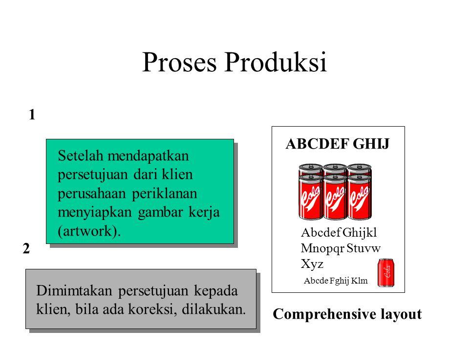 Proses Produksi Setelah mendapatkan persetujuan dari klien perusahaan periklanan menyiapkan gambar kerja (artwork). ABCDEF GHIJ Abcdef Ghijkl Mnopqr S