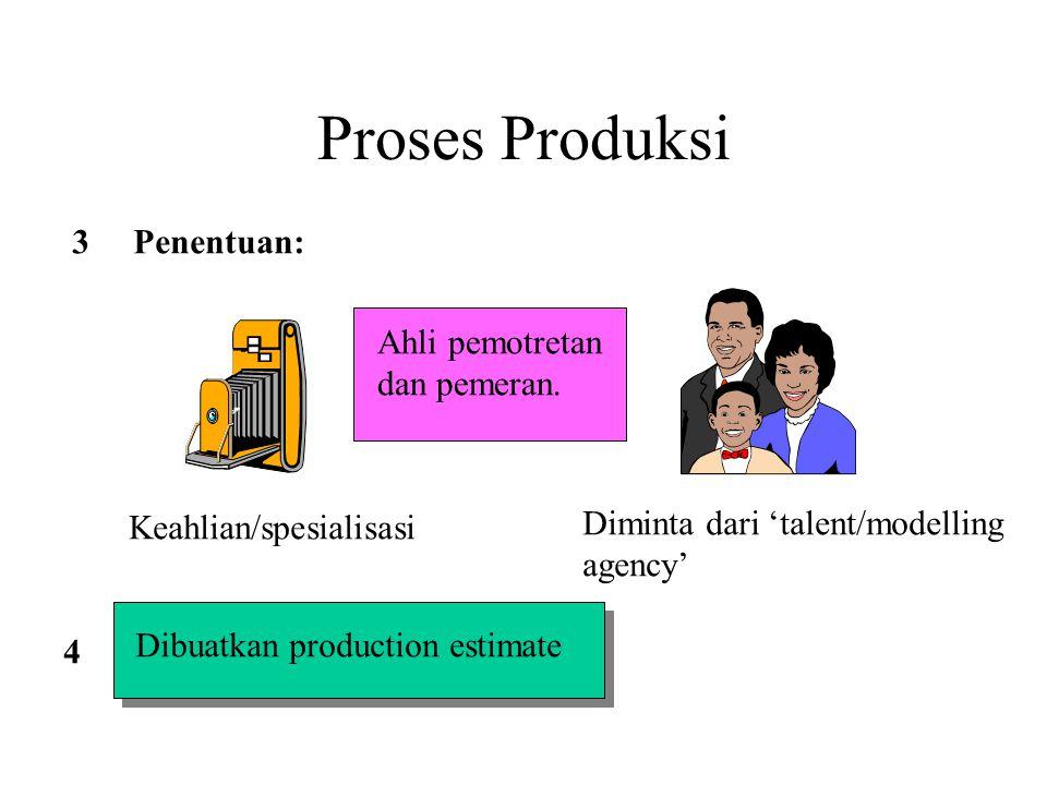 Proses Produksi Penentuan: Ahli pemotretan dan pemeran. Keahlian/spesialisasi Diminta dari 'talent/modelling agency' 3 Dibuatkan production estimate 4