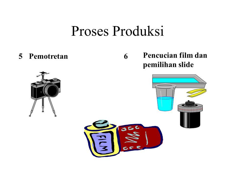 Proses Produksi Pemotretan56 Pencucian film dan pemilihan slide