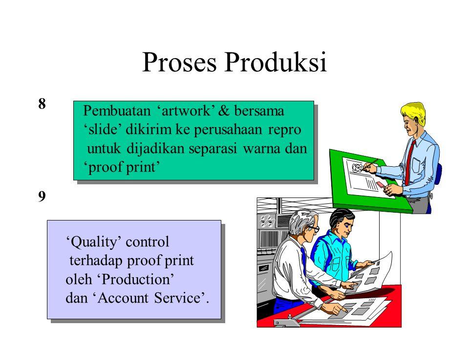 Proses Produksi 8 Pembuatan 'artwork' & bersama 'slide' dikirim ke perusahaan repro untuk dijadikan separasi warna dan 'proof print' 'Quality' control
