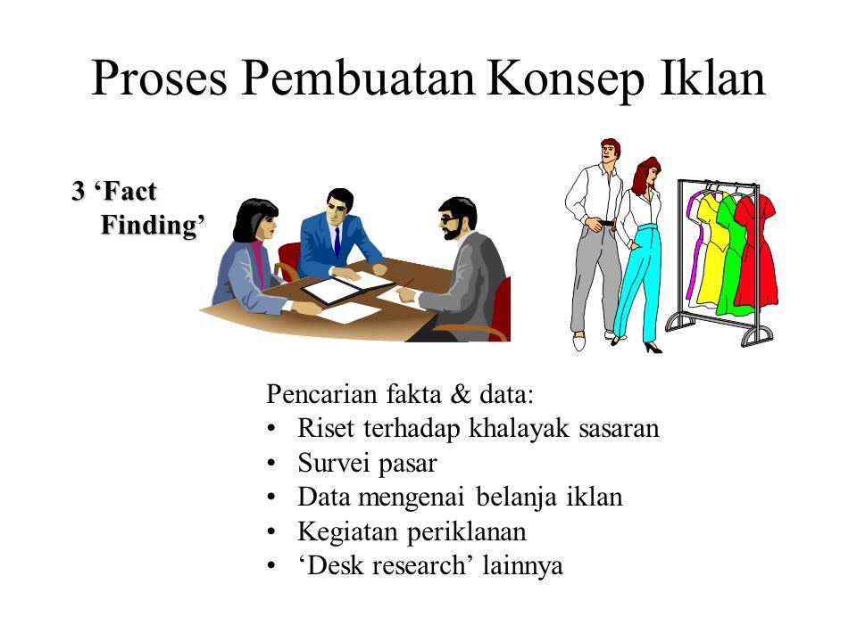 Proses Pembuatan Konsep Iklan 3 'Fact Finding' Finding' Pencarian fakta & data: Riset terhadap khalayak sasaran Survei pasar Data mengenai belanja ikl