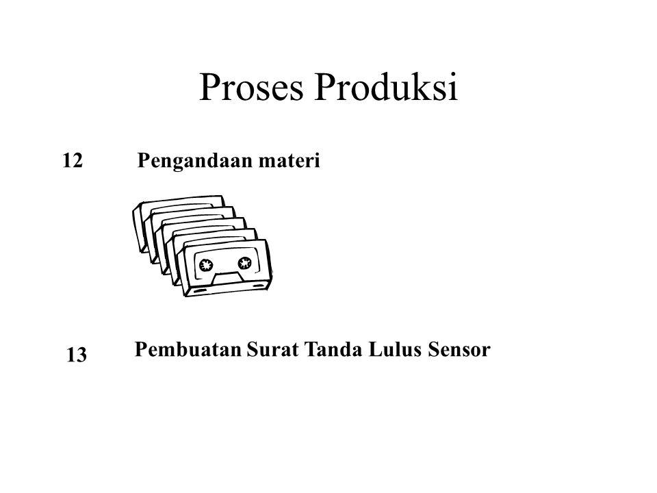 Proses Produksi 12Pengandaan materi 13 Pembuatan Surat Tanda Lulus Sensor