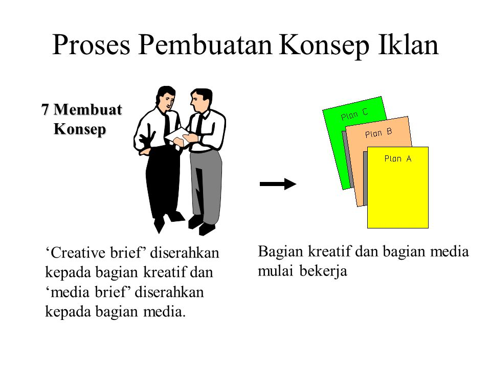 Proses Pembuatan Konsep Iklan 7 Membuat Konsep Konsep 'Creative brief' diserahkan kepada bagian kreatif dan 'media brief' diserahkan kepada bagian med