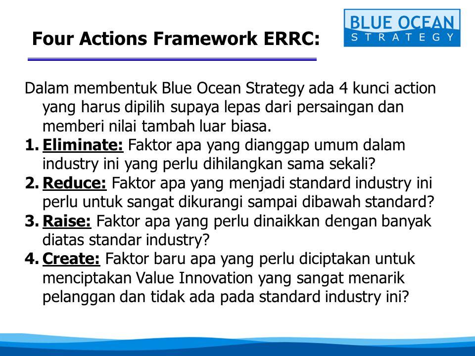 Four Actions Framework ERRC: Dalam membentuk Blue Ocean Strategy ada 4 kunci action yang harus dipilih supaya lepas dari persaingan dan memberi nilai