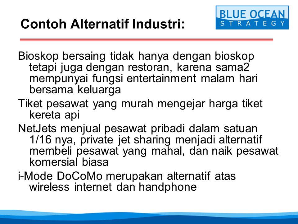 Contoh Alternatif Industri: Bioskop bersaing tidak hanya dengan bioskop tetapi juga dengan restoran, karena sama2 mempunyai fungsi entertainment malam