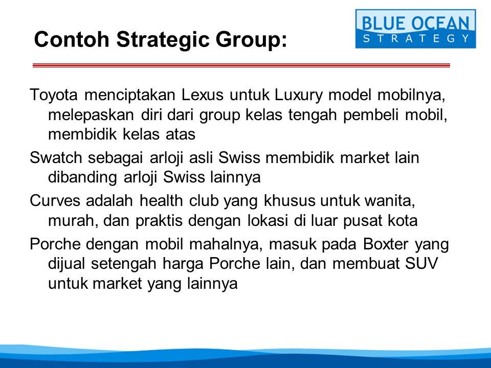 Contoh Strategic Group: Toyota menciptakan Lexus untuk Luxury model mobilnya, melepaskan diri dari group kelas tengah pembeli mobil, membidik kelas at